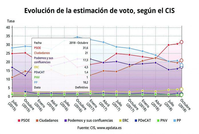 infografía epdata.es