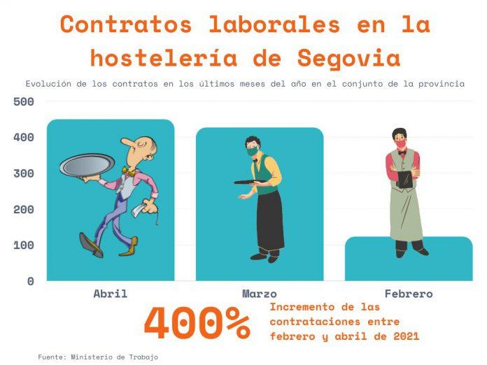 5 1 contratos hosteleria